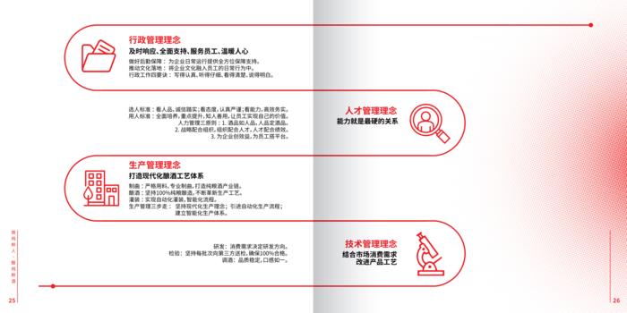 雷竞技官网介绍企业文化手册(转曲)_14.png